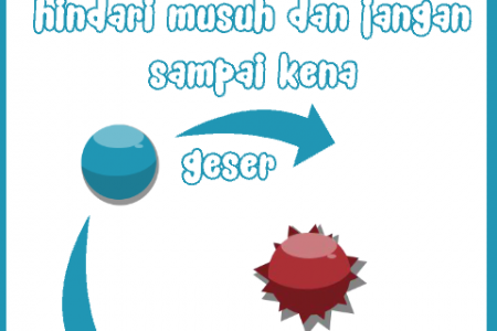Contoh Game Android (Uudagan)